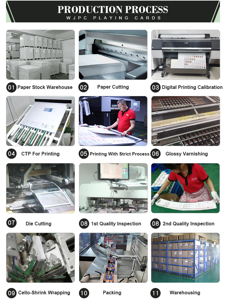 game card Production Process